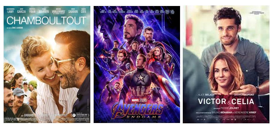 Découverte : avril 2019, affiches, films, nos critiques